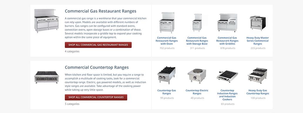 Restaurant Supply Dev
