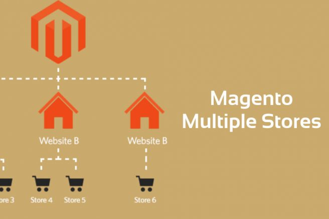Magento Installations:  Why Build Multiple Stores?