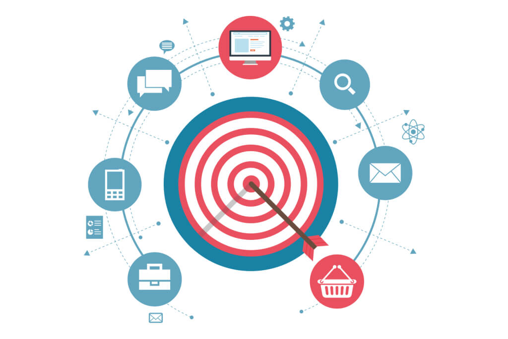 Context Advertising and Your Online Store