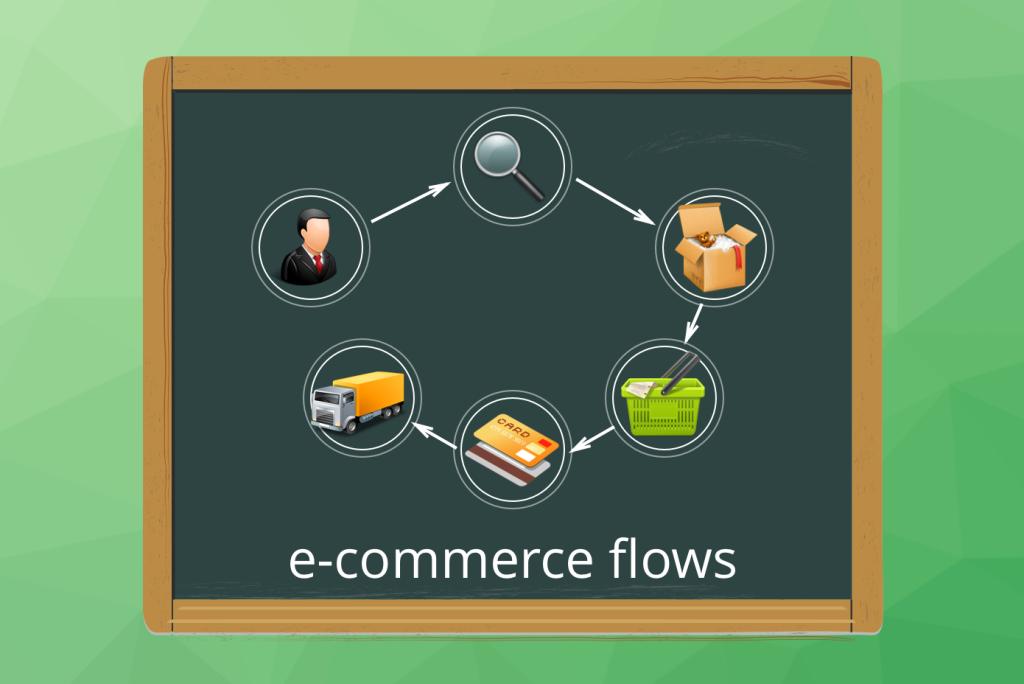 img_ecommerce_flow