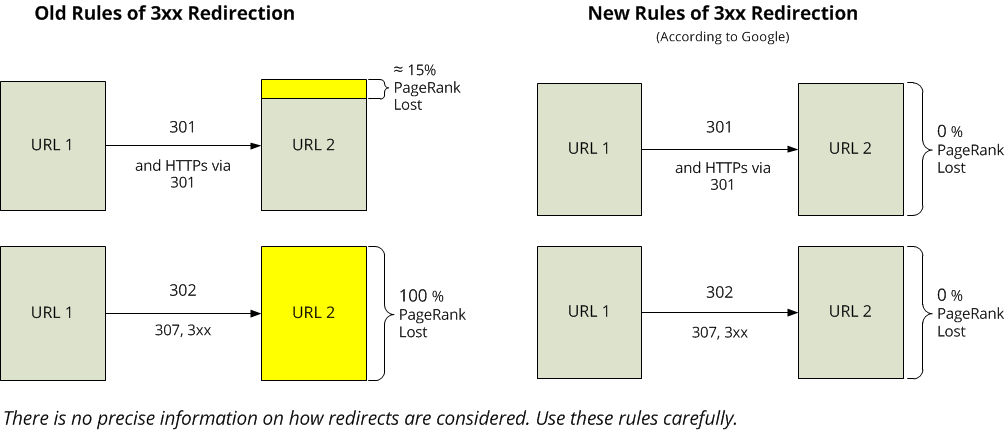 img_old_and_new_rules2