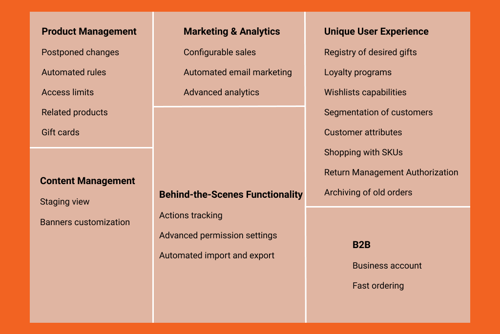 Key Benefits of Magento Commerce