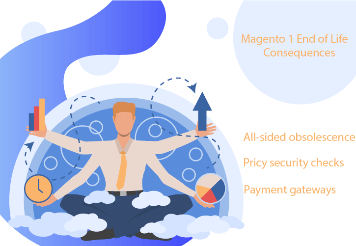 Magento 1 End of Life Consequences