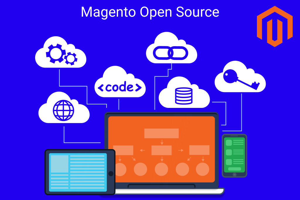 What is Magento Open Source?