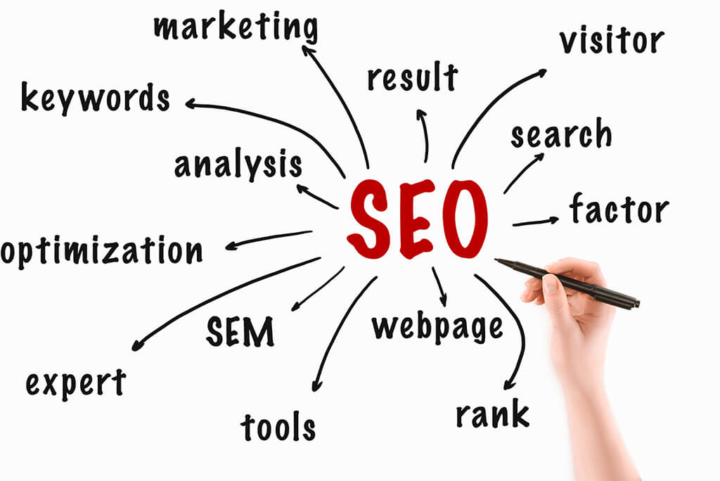 How do I create a SEO strategy