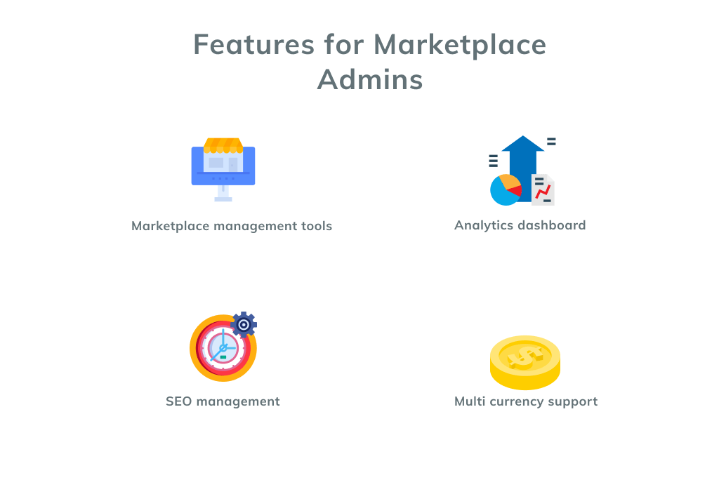 How to Create an Online Marketplace: Admin Features