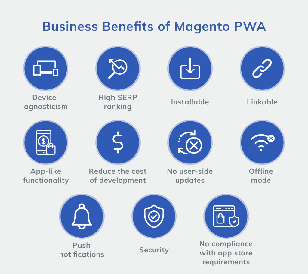 Business Benefits of Magento PWA
