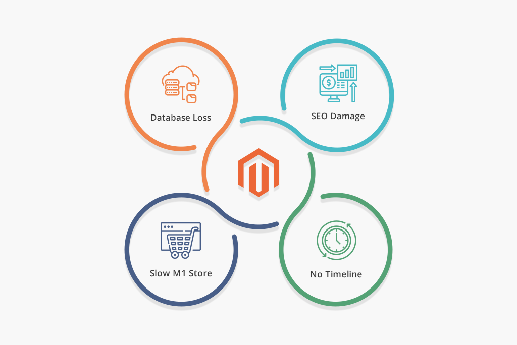 Challenges of Magento 2 Migration