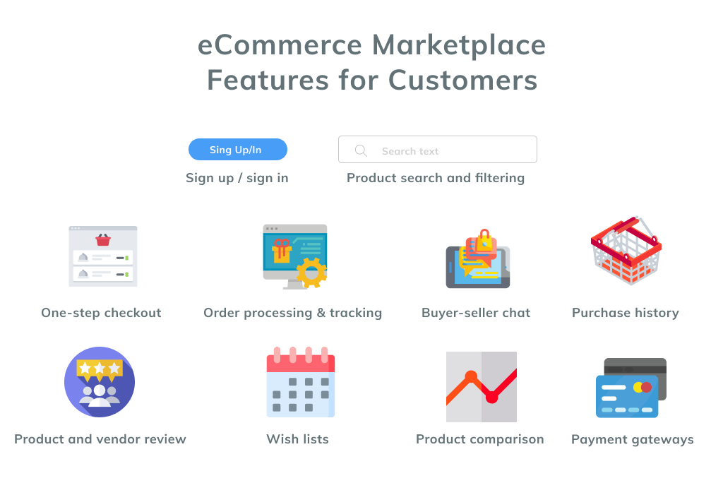 Create an Online Marketplace Customer Features
