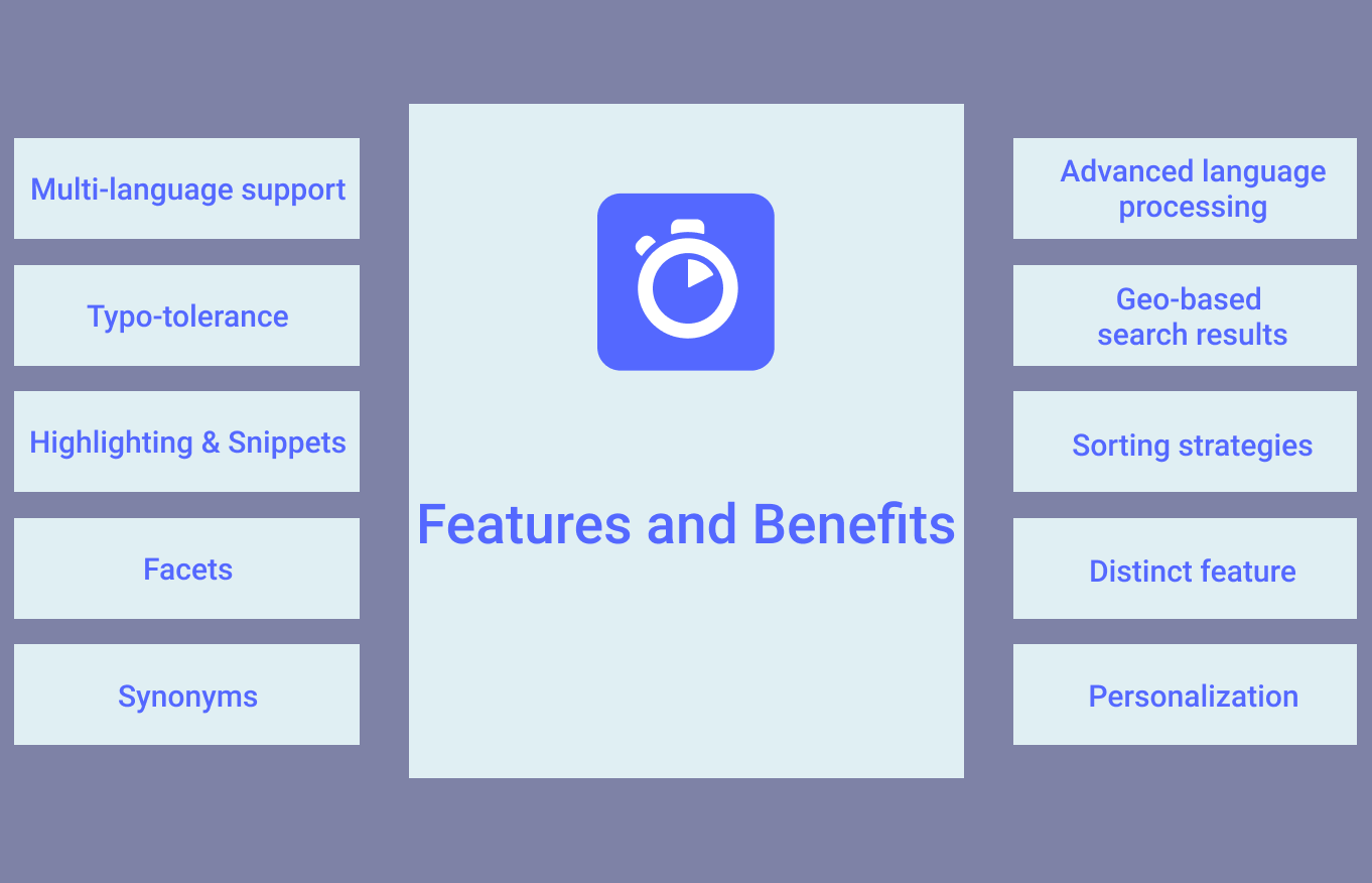 Fetures and Benefits of Algolia Search
