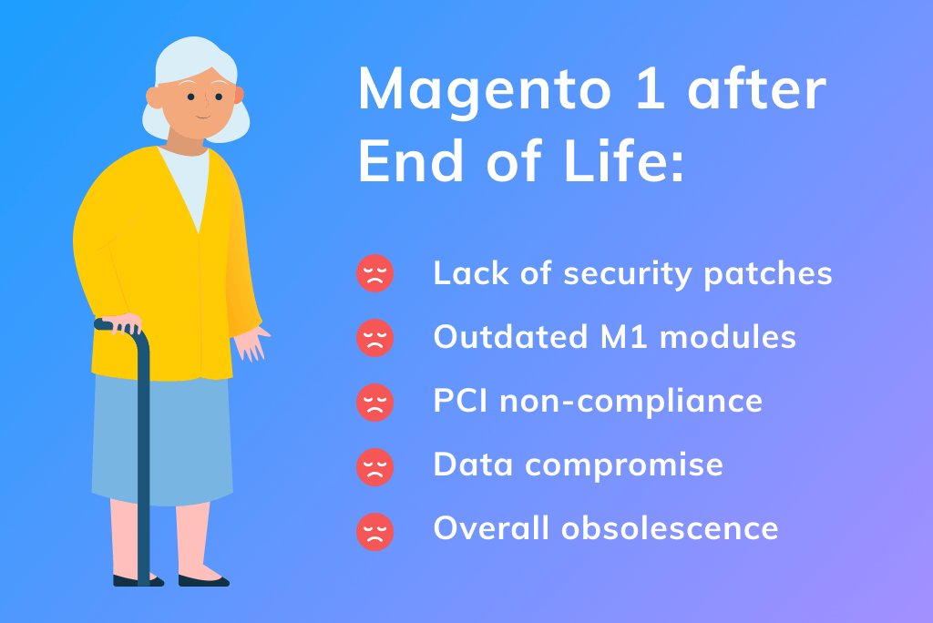 M1 End of Life and PCI Compliance