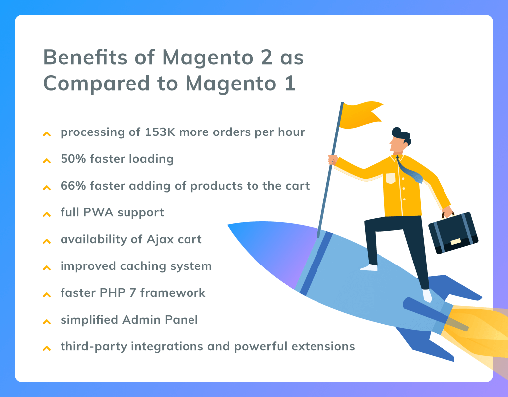 Magento 2 Migration Benefits