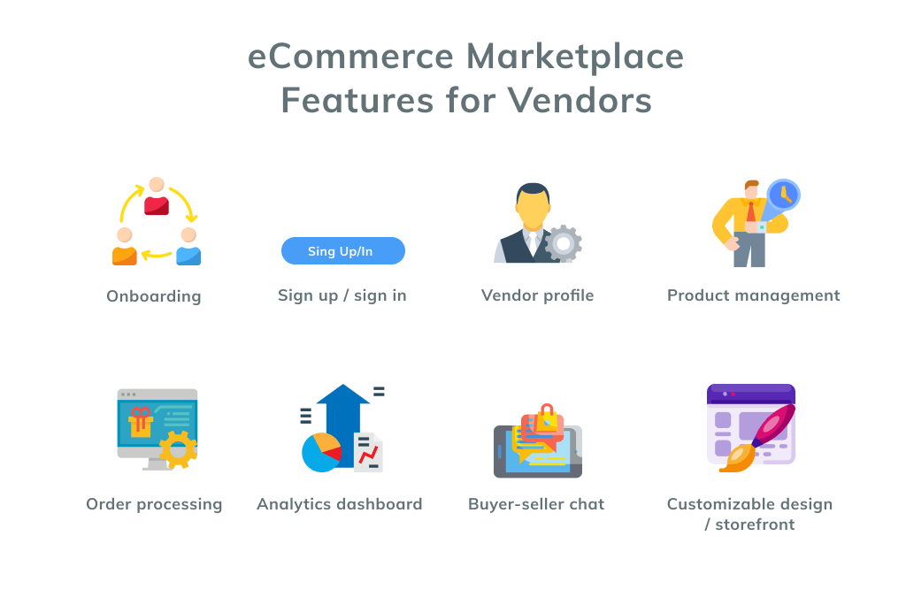 Magento Multi Vendor Marketplace Features for Vendors