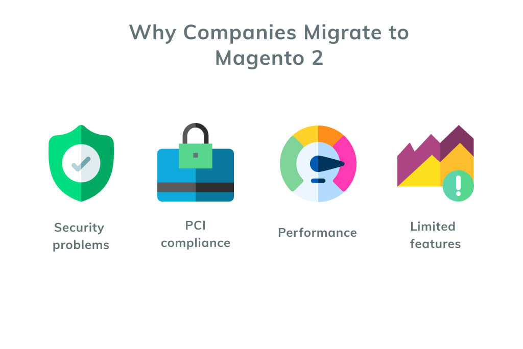 Main Reasons for Magento 2 Migration