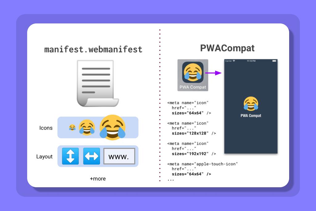 Web App Manifest