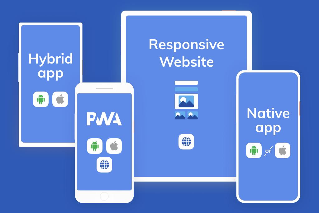 Website vs Hybrid app vs Native app vs PWA