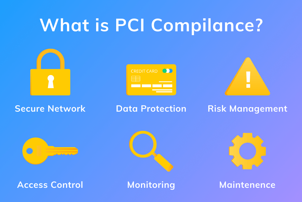 eCommerce PCI Compliance Basics