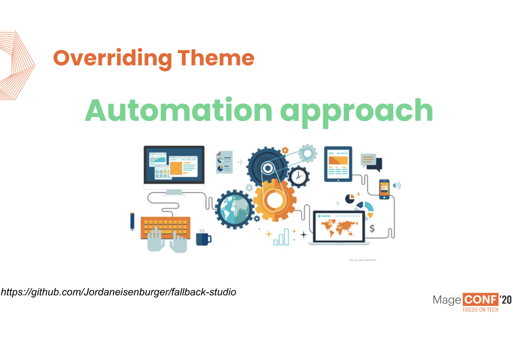 GoMage PWA Theme Automation Approach