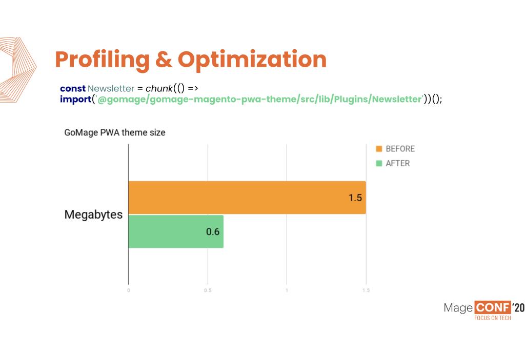 GoMage PWA Storefront: Profiling & Optimization